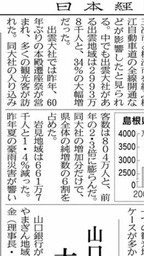 140306_nikkei_chugoku_np_n